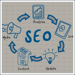 blog inner img10 - Cost Effective SEO Solutions That Work